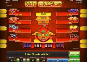 novoline hot chance